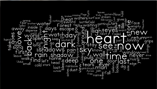 Chiaroscuro wordle